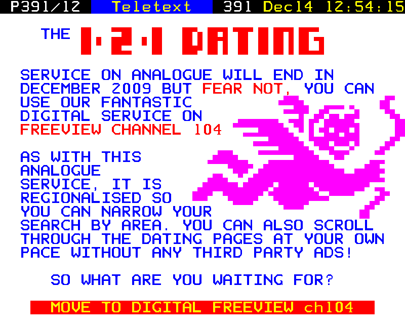 121_dating