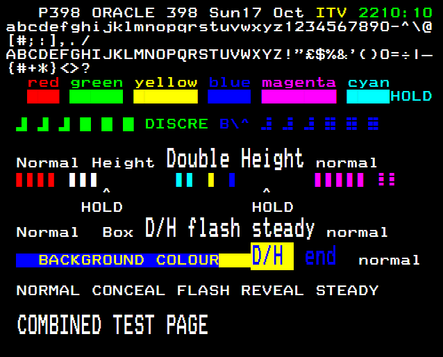 ORACLE combined test card