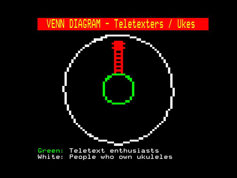 Venn Diagram by Peter Kwan